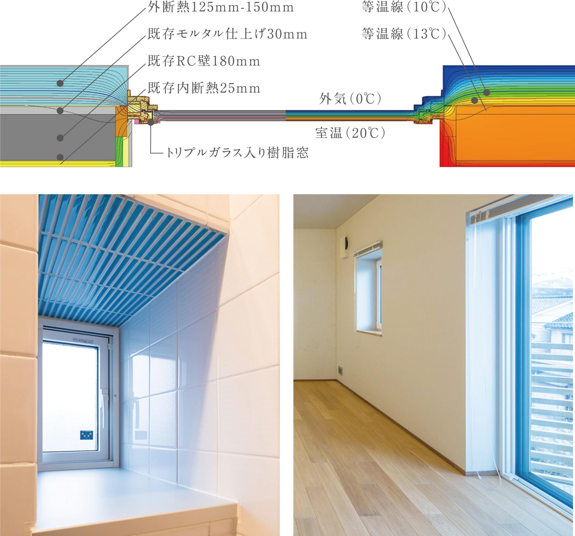 高性能トリプルガラス樹脂窓による断熱強化